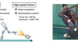 日本研製出兩腿高速奔跑機器人